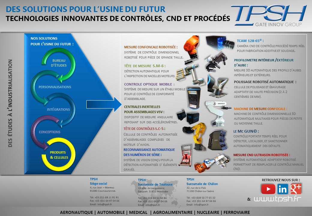 Nos solutions pour l'usine du futur