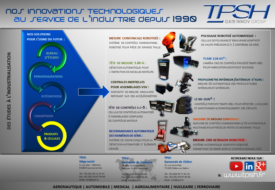 TPSH_Nos innovations technologiques au service de l'Usine du Futur 4.0
