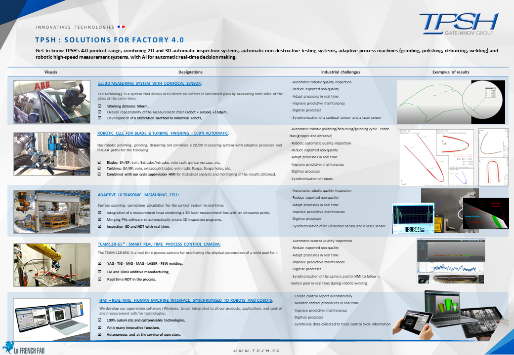 control auto cell_confocal_laser_automatic polishing_ultrasonic adaptative_welding camera_HMI